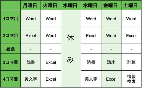 schedule_a