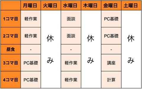 schedule_b