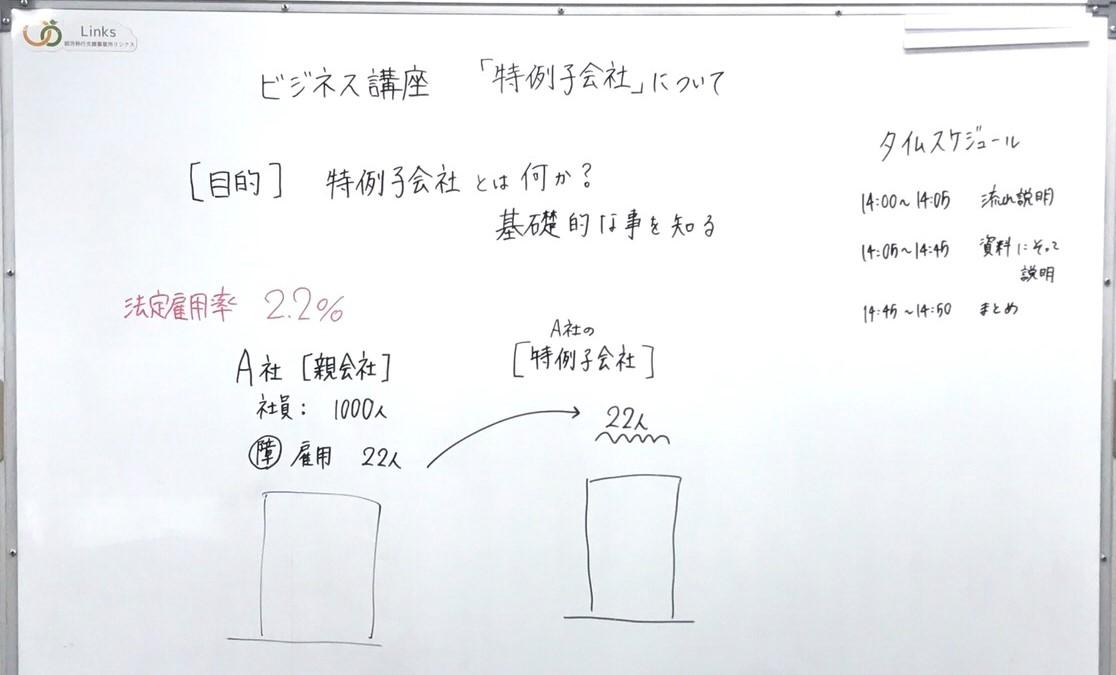 【画像の説明】